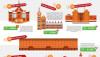 [Infographic] Những công trình kiến trúc bằng gạch hoành tráng nhất thế giới