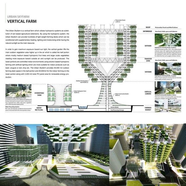 2543192_Urban-Skyfarm-by-Aprilli-Design-Studio-3-640x640