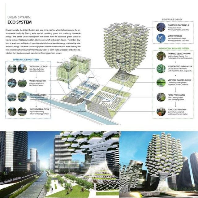 2543193_Urban-Skyfarm-by-Aprilli-Design-Studio-4-640x640
