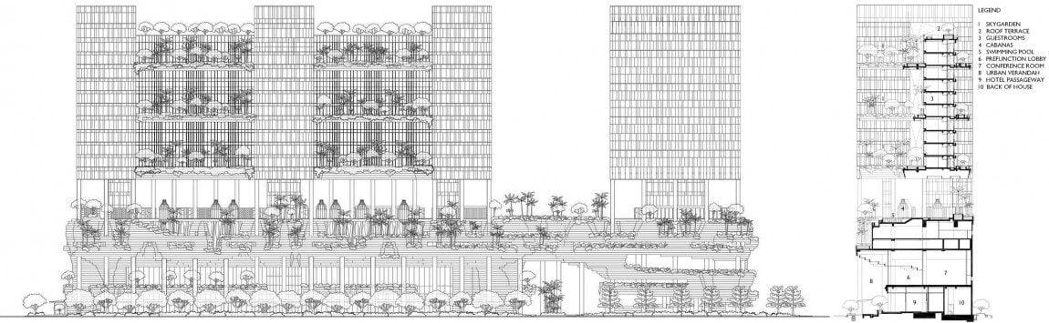mặt cắt khách sạn theo kiến trúc xanh nhiều cây nhất parkroyal