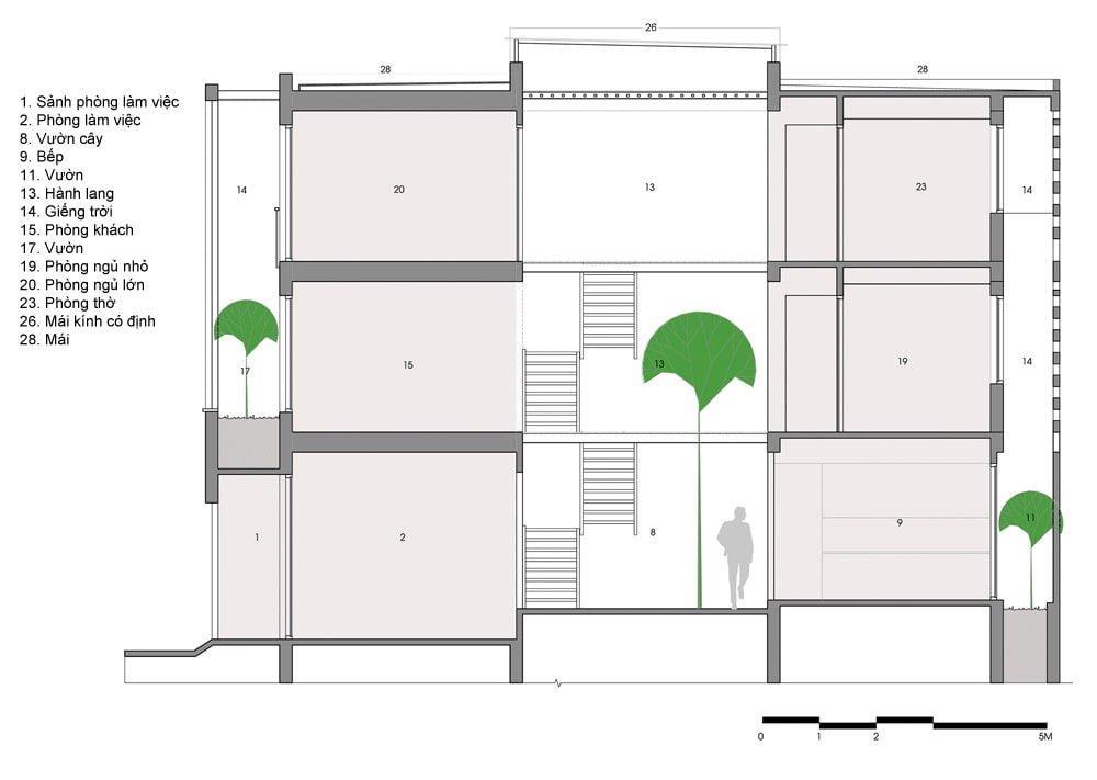 ngoi nha o sai gon 17 Ngôi nhà giữa nhà ở Sài Gòn thoáng đãng với vườn cây qpdesign