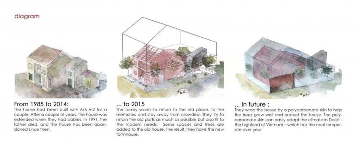 FA House - Sự lột xác ấn tượng từ ngôi nhà bị bỏ hoang hơn 20 năm