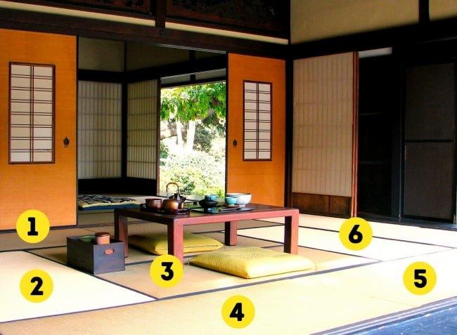 5 Điều Đặc Biệt Trong Cách Bày Trí Của Người Nhật